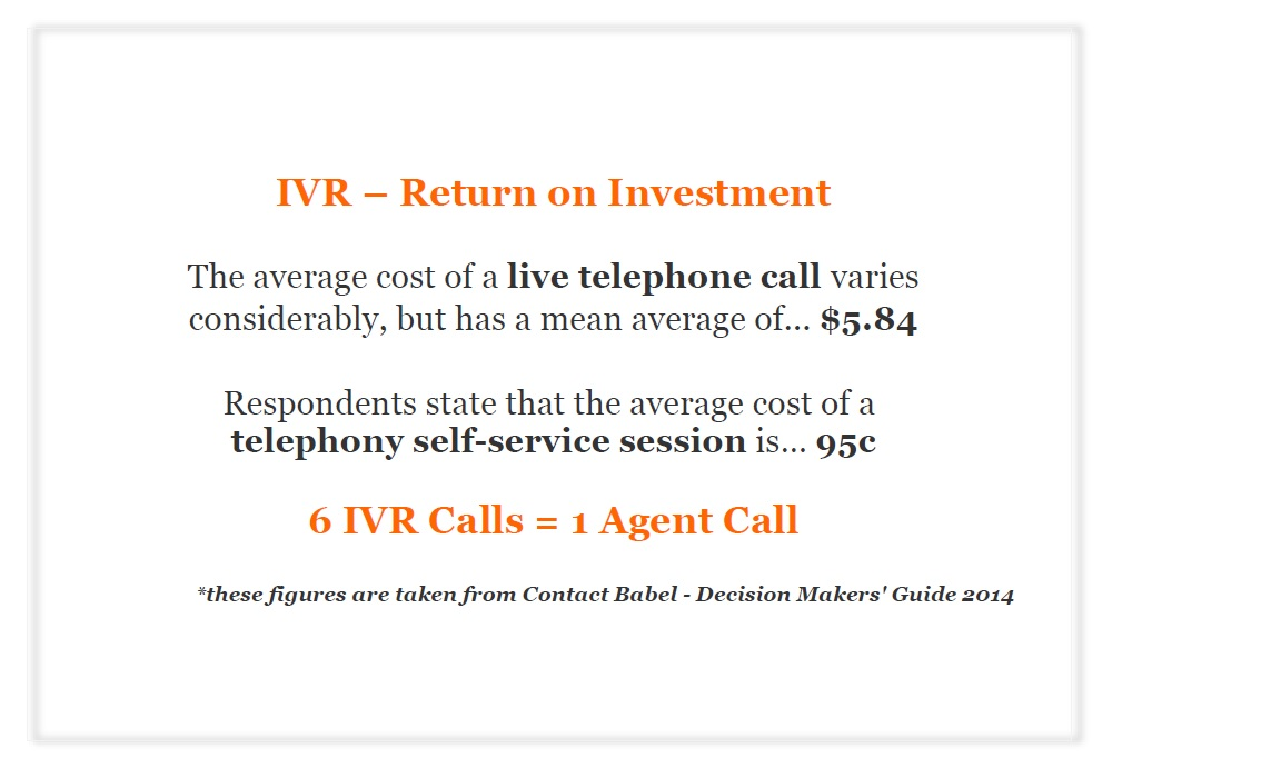 IVR - Return on Investment